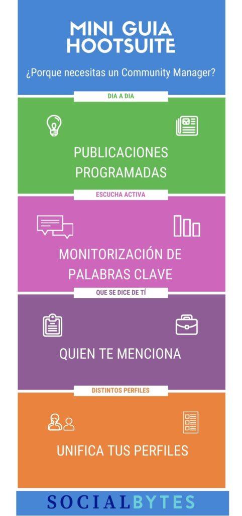 Mini Guía Hootsuite