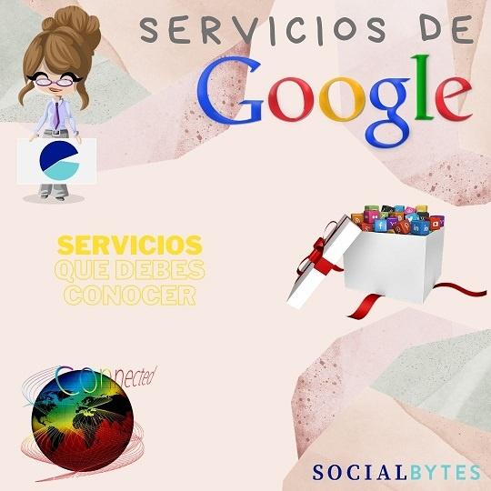 Mini Guía Google