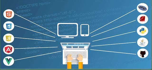 Mini Guía elegir un hosting y dominio